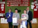 Etap Okręgowy I Ogólnopolskiego Turnieju na Najlepszego Ucznia w Zawodzie Kucharz _36